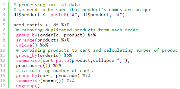 shopping cart analysis using r