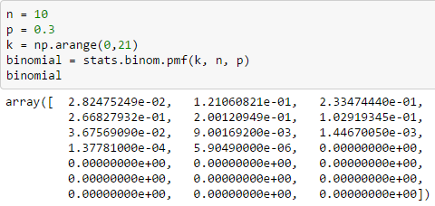 binomial distribution in python