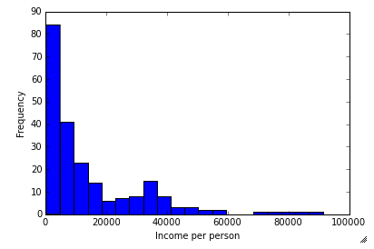 plotting a histogram using a log scale