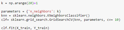 Kneighbors classifier