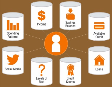 big data analytics in banking