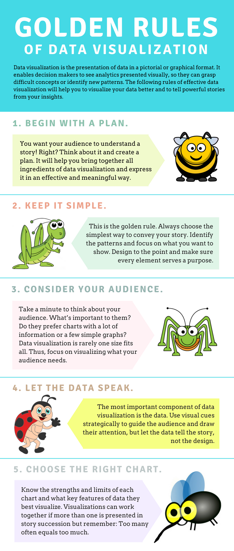 Golden Rules of Data Visualization1