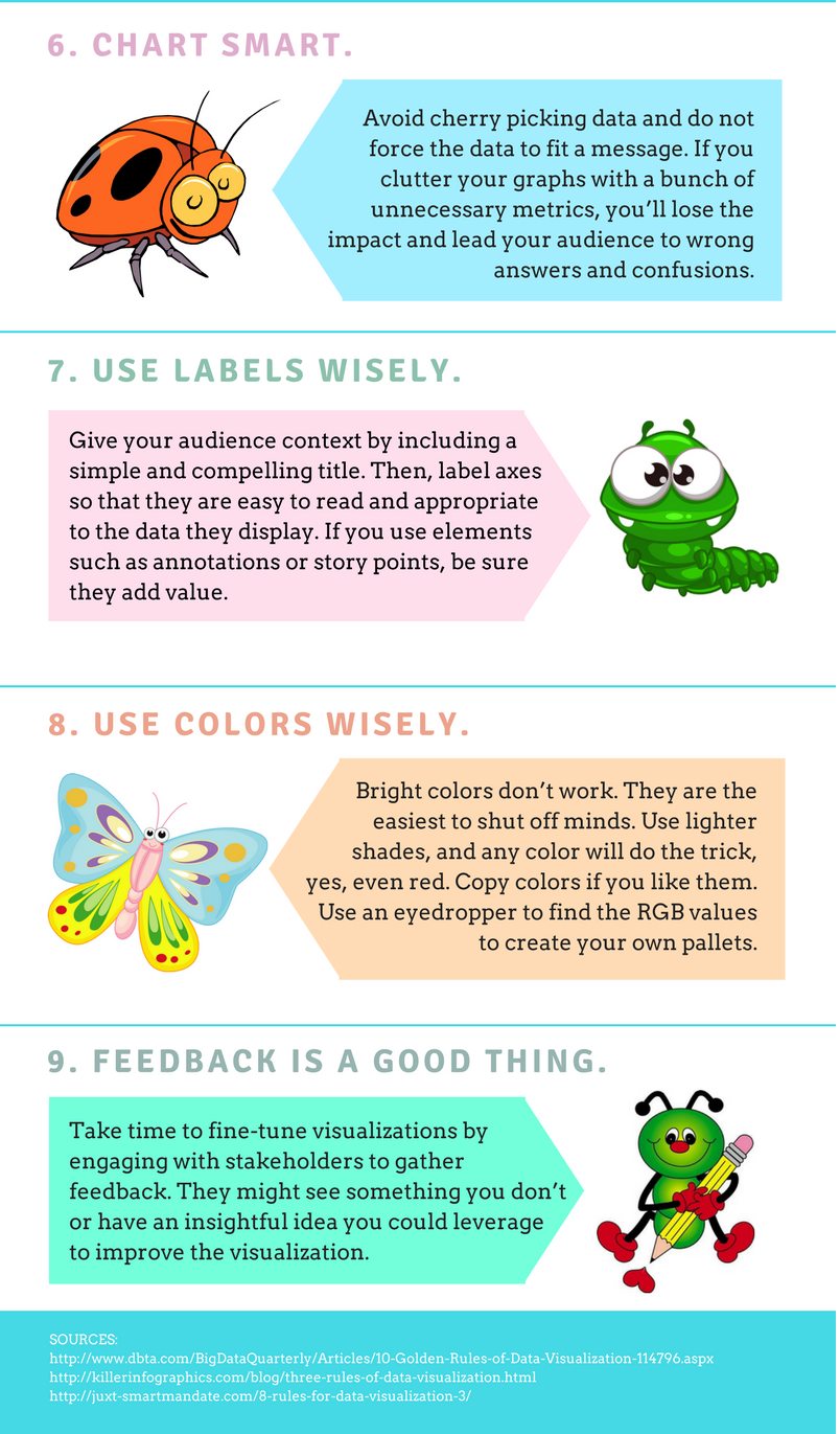 Golden Rules of Data Visualization2