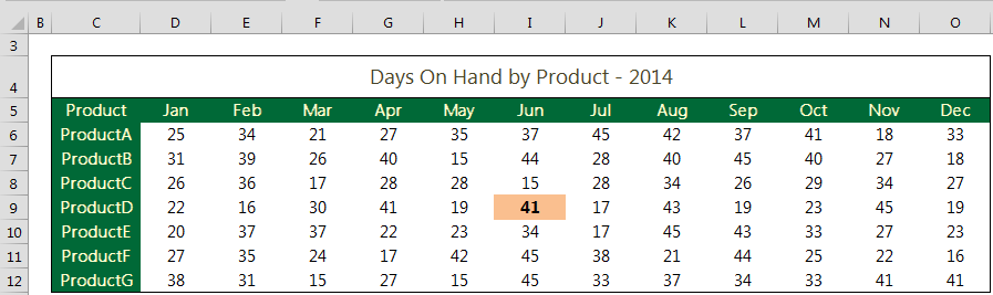 Excel-Index-Example-3