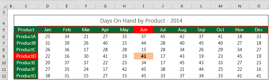 Excel-Index-Example-4