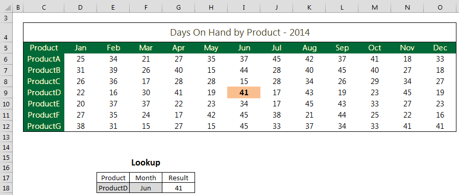Excel Tips And Tricks For Efficient Data Analysis on index match excel