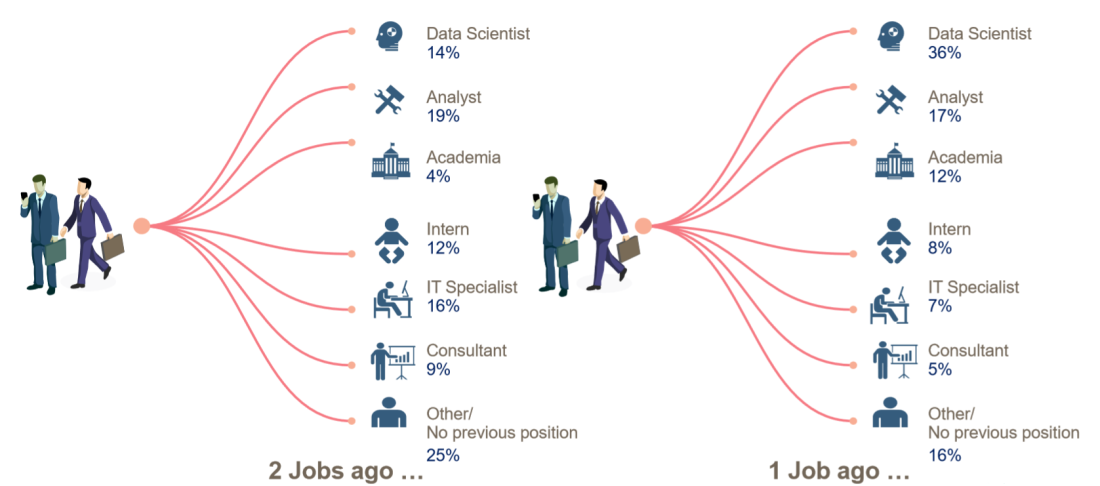 datascience-research4