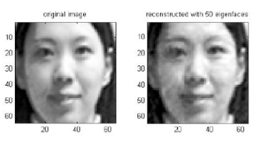 eigen values for faces