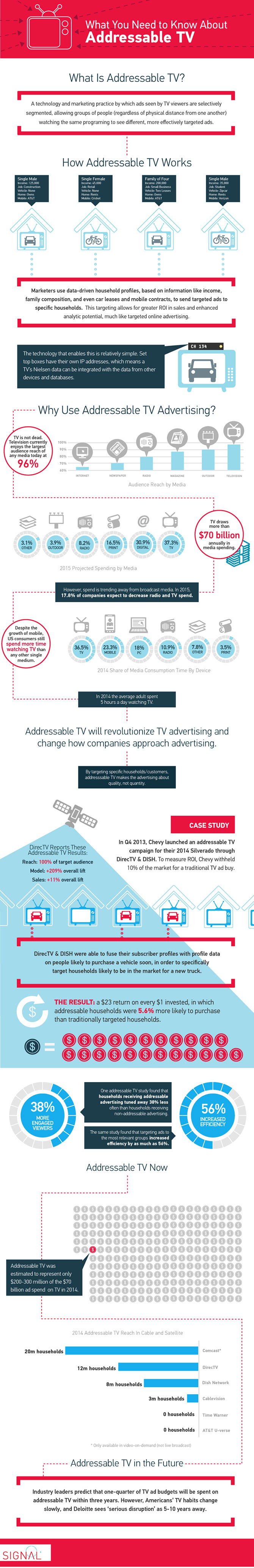 TV-Marketing-Infographics