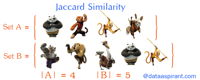 jaccard similarity in python
