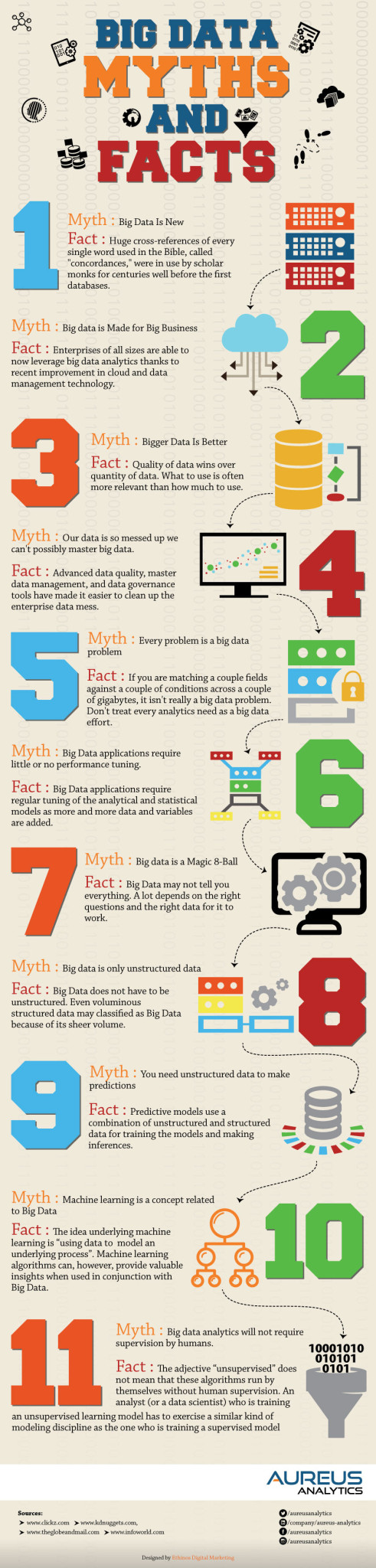 big data myths facts