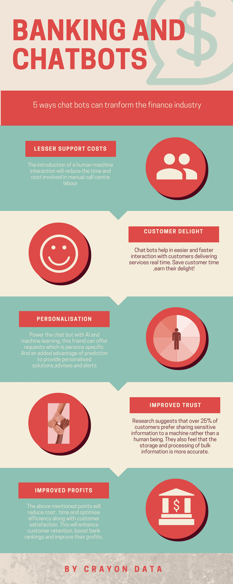 Chat bots - infographic