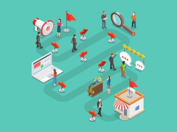customer experience in business